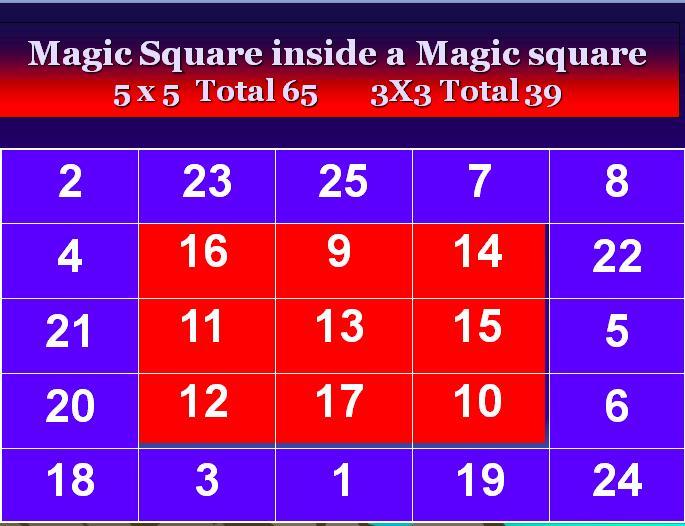 5 x 5 Magic Square Inside a Magic Square